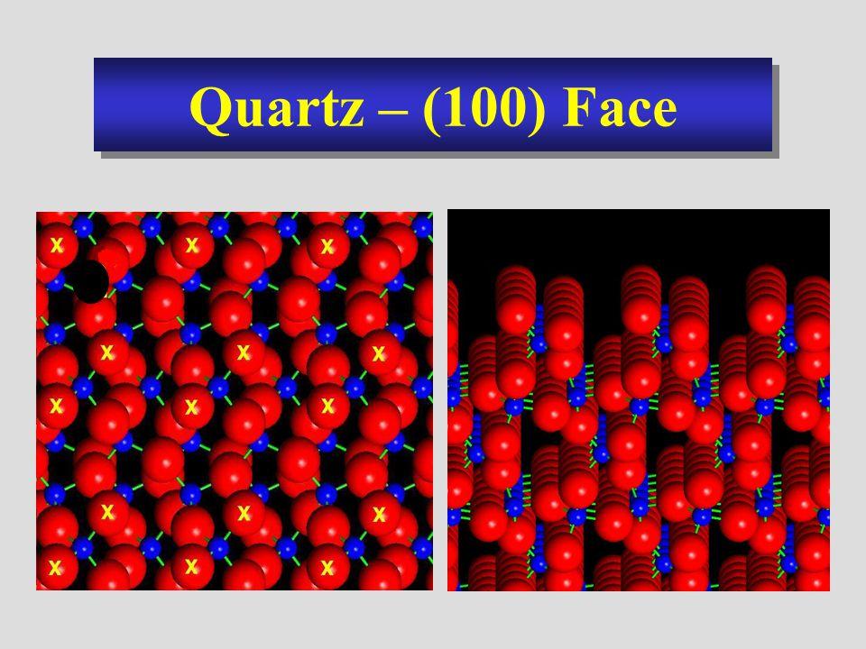 Quartz – (100) Face