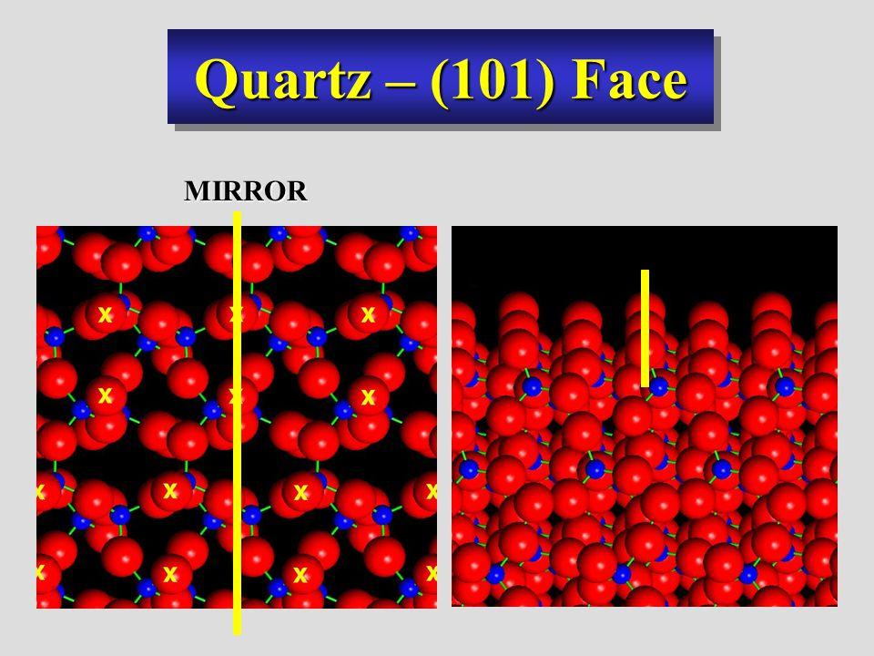 Quartz – (101) Face MIRROR