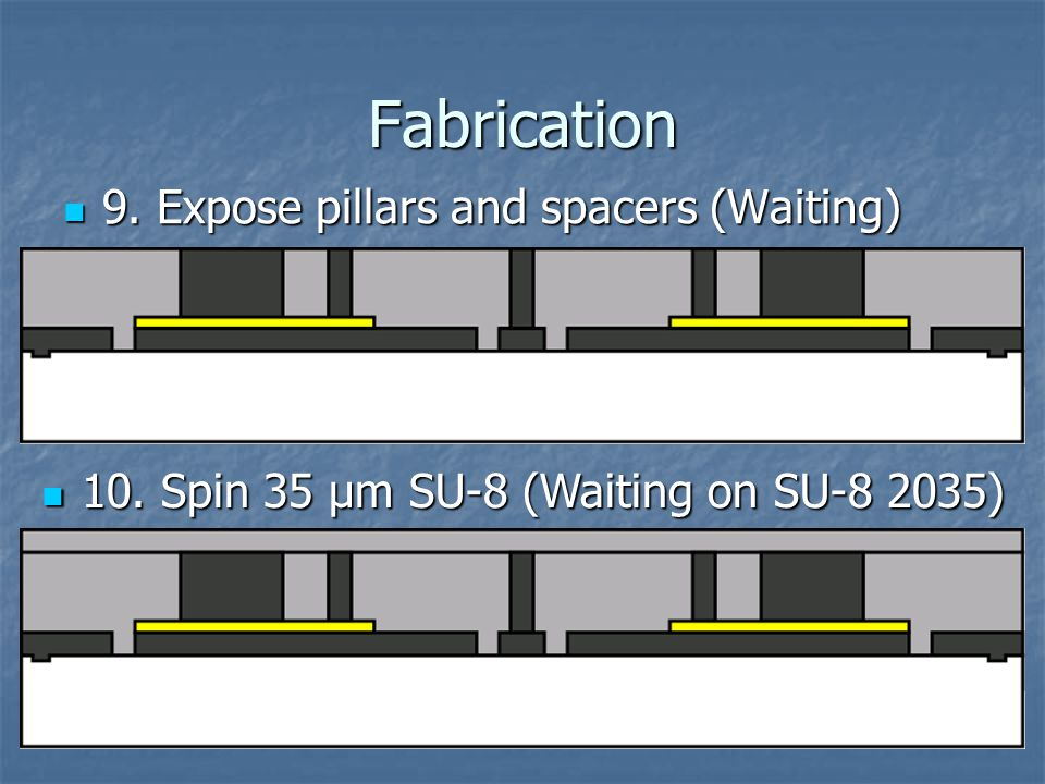 Fabrication 9. Expose pillars and spacers (Waiting) 9. Expose pillars and spacers (Waiting) 10. Spin 35 μm SU-8 (Waiting on SU-8 2035) 10. Spin 35 μm