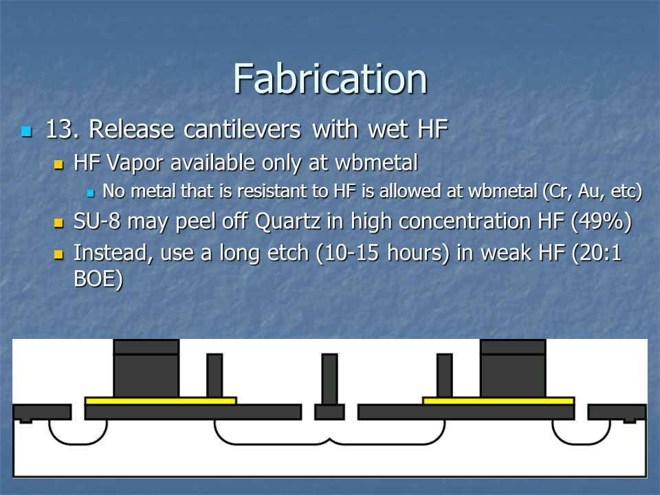 Fabrication 13. Release cantilevers with wet HF 13. Release cantilevers with wet HF HF Vapor available only at wbmetal HF Vapor available only at wbme