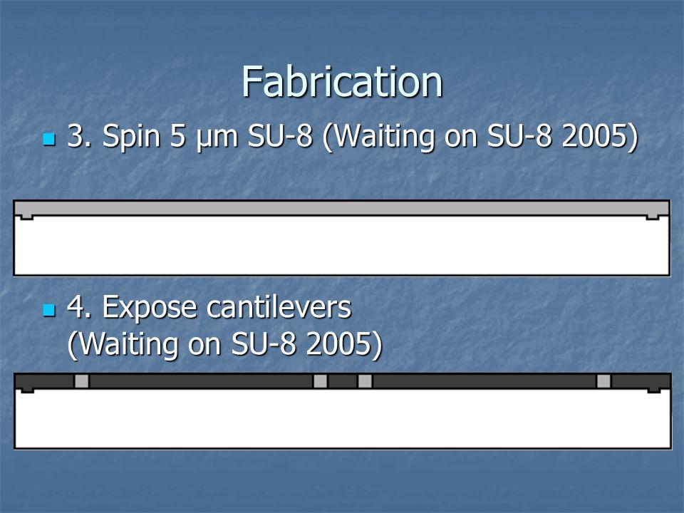 Fabrication 3.Spin 5 μm SU-8 (Waiting on SU-8 2005) 3.