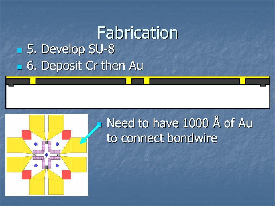 Fabrication 5.Develop SU-8 5. Develop SU-8 6. Deposit Cr then Au 6.