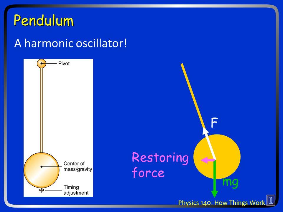 mg Restoring force F Pendulum A harmonic oscillator!