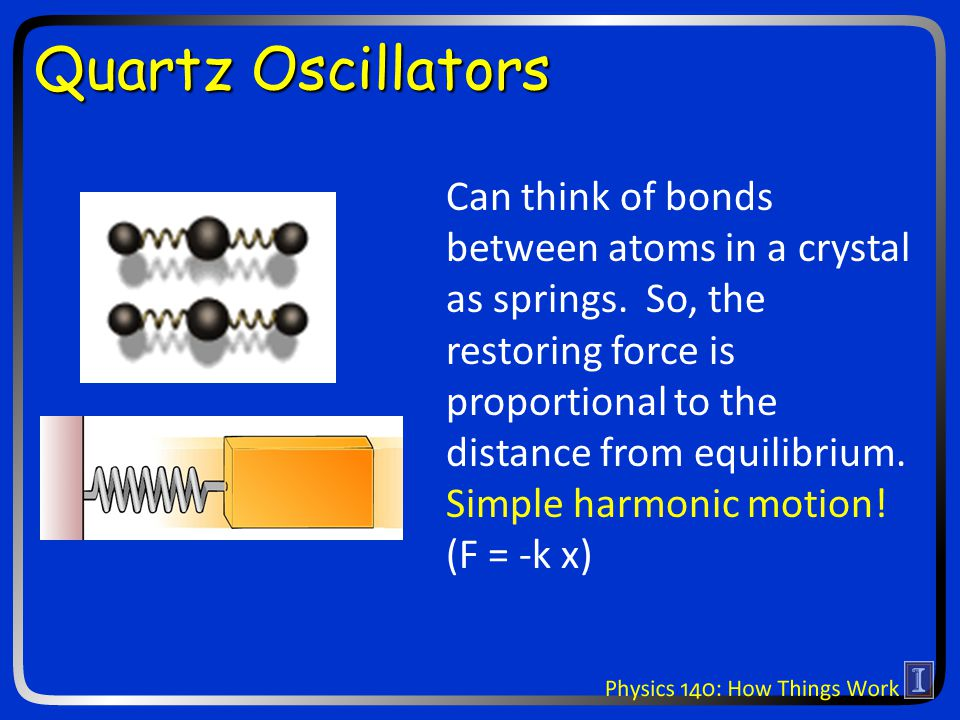 Can think of bonds between atoms in a crystal as springs.