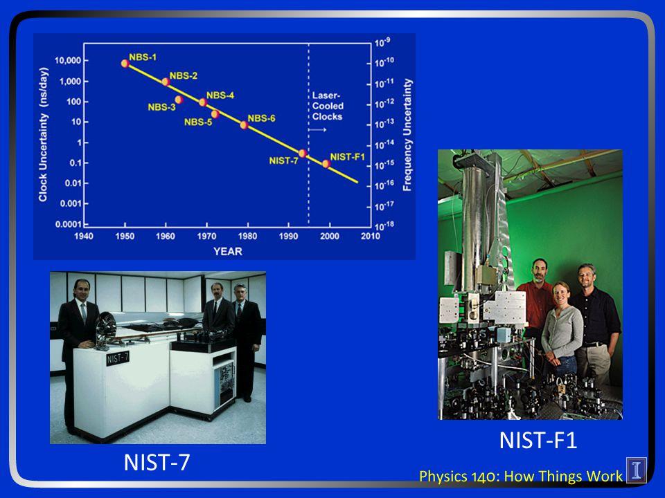 NIST-7 NIST-F1