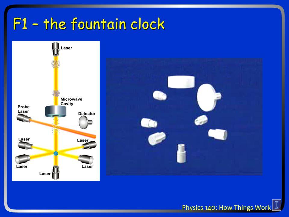 F1 – the fountain clock