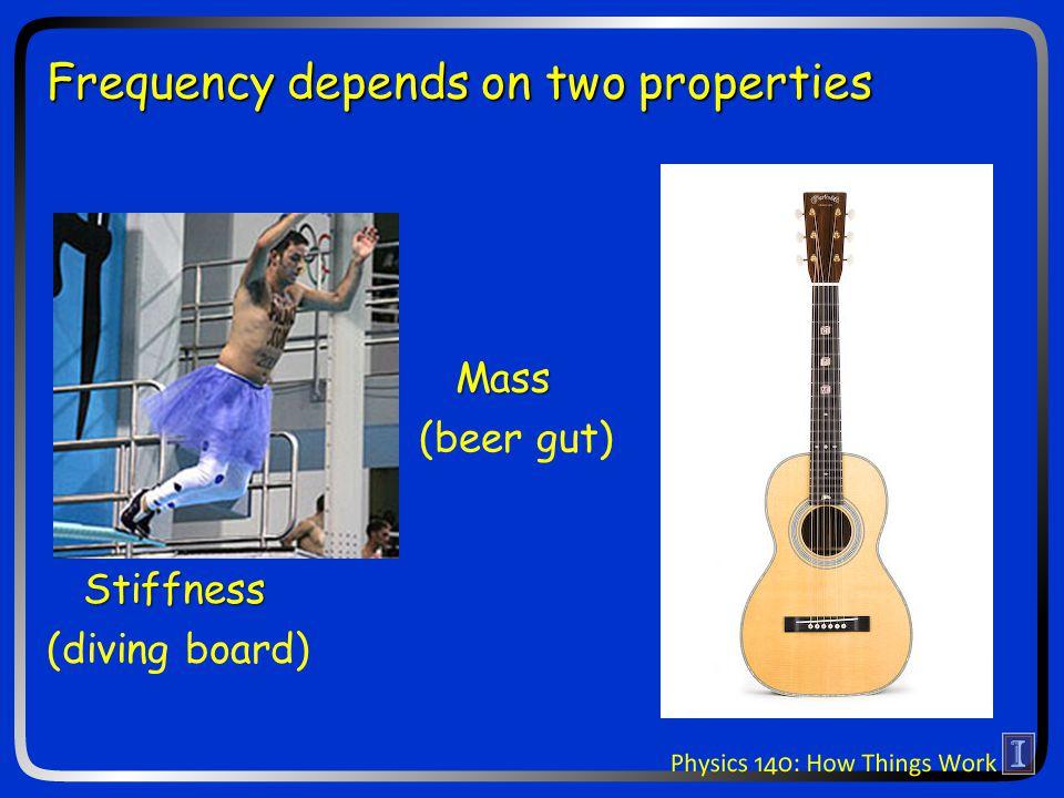 Frequency depends on two properties Mass Mass (beer gut) Stiffness Stiffness (diving board)