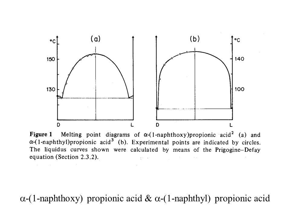  -(1-naphthoxy) propionic acid &  -(1-naphthyl) propionic acid