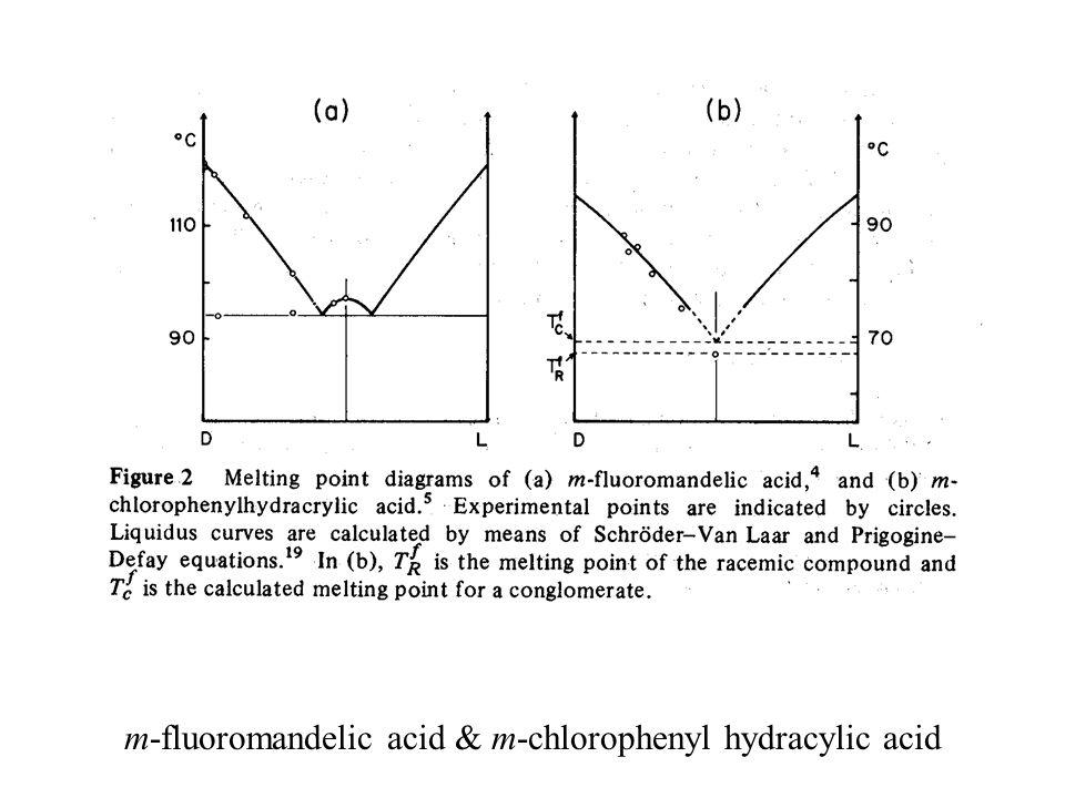 m-fluoromandelic acid & m-chlorophenyl hydracylic acid