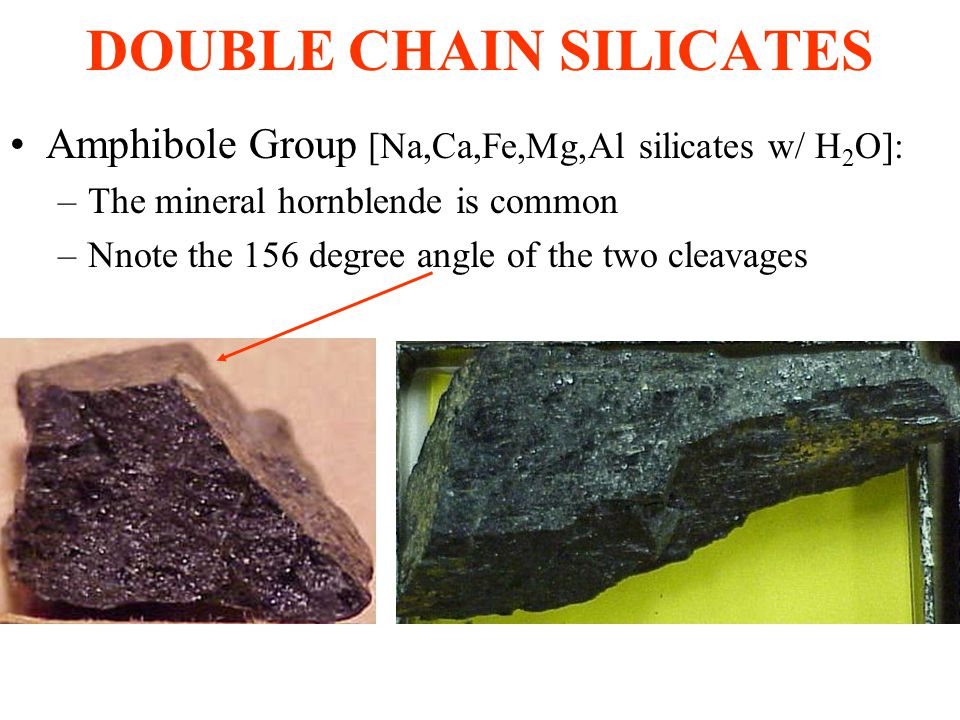 DOUBLE CHAIN SILICATES Amphibole Group [Na,Ca,Fe,Mg,Al silicates w/ H 2 O]: –The mineral hornblende is common –Nnote the 156 degree angle of the two c