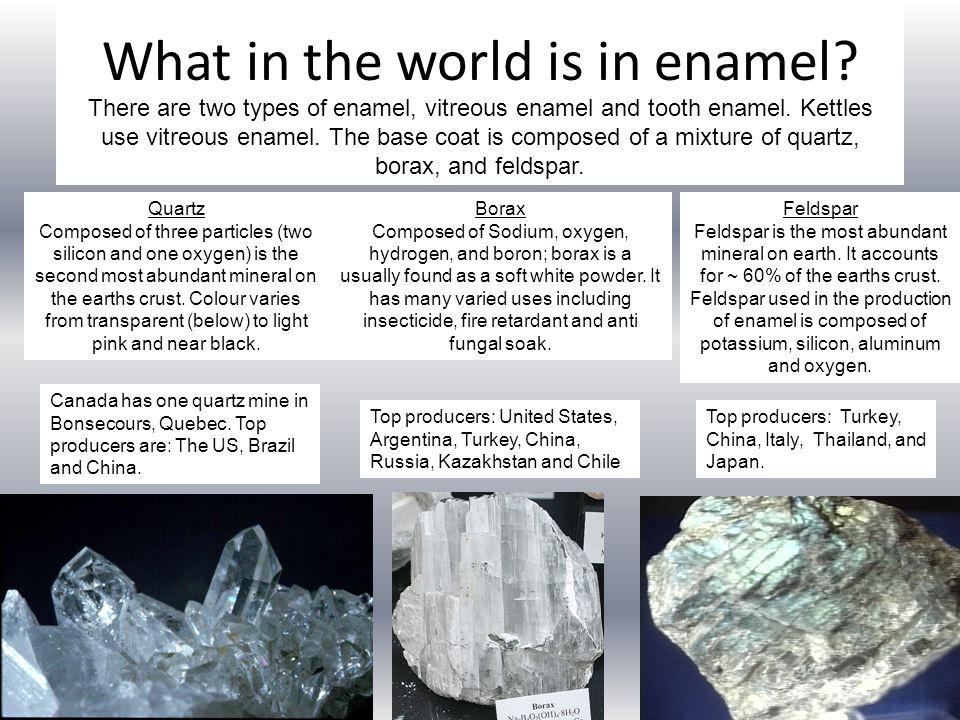 What in the world is in enamel.