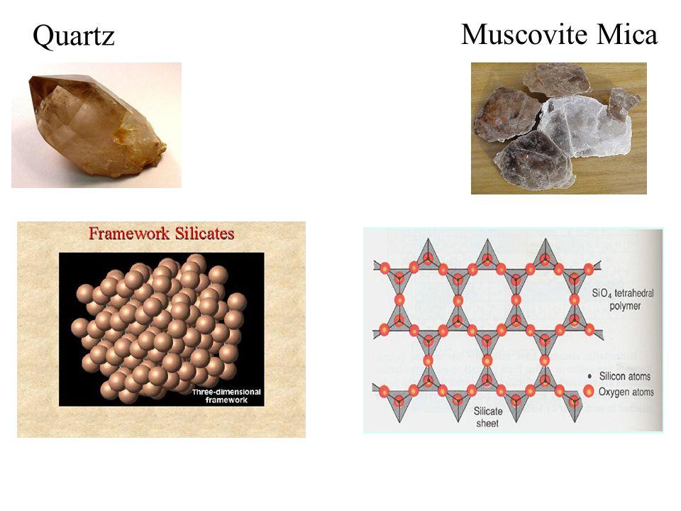 Quartz Muscovite Mica