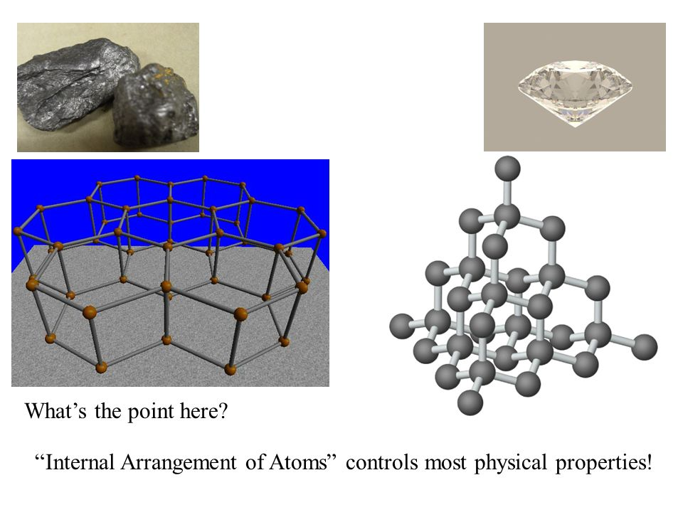 Review of Concepts: 1.Minerals can be identified by examining…..