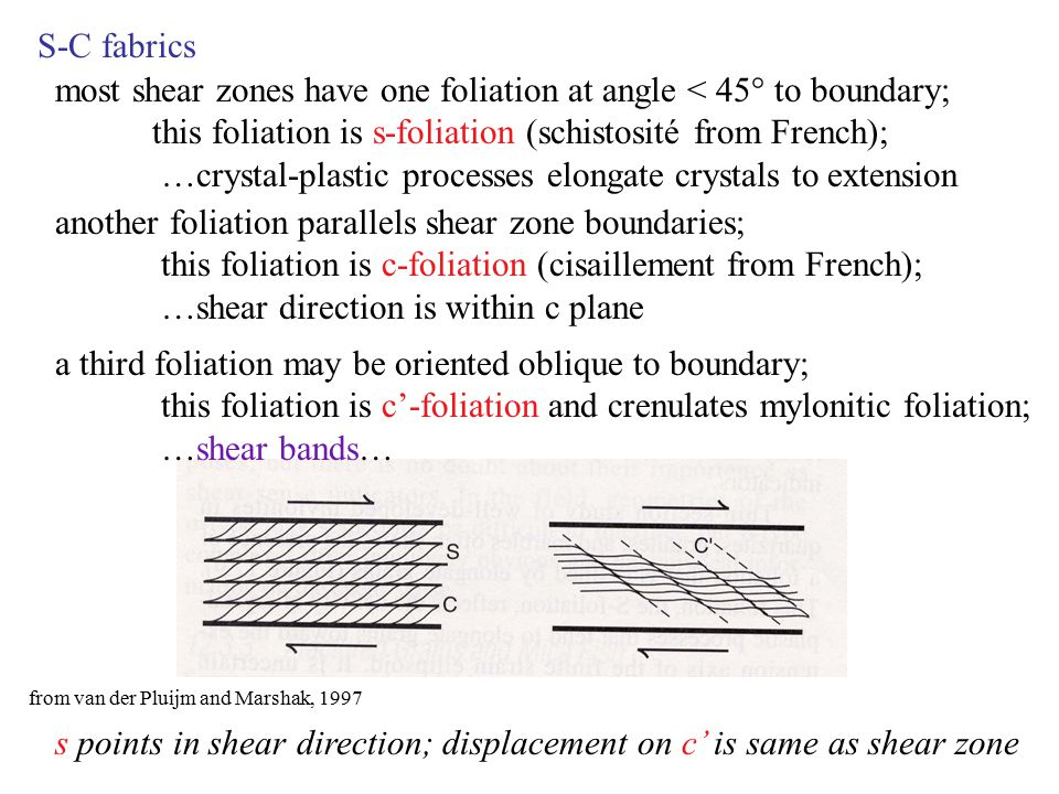 S-C fabrics most shear zones have one foliation at angle < 45° to boundary; this foliation is s-foliation (schistosité from French); …crystal-plastic processes elongate crystals to extension s points in shear direction; displacement on c' is same as shear zone from van der Pluijm and Marshak, 1997 another foliation parallels shear zone boundaries; this foliation is c-foliation (cisaillement from French); …shear direction is within c plane a third foliation may be oriented oblique to boundary; this foliation is c'-foliation and crenulates mylonitic foliation; …shear bands…