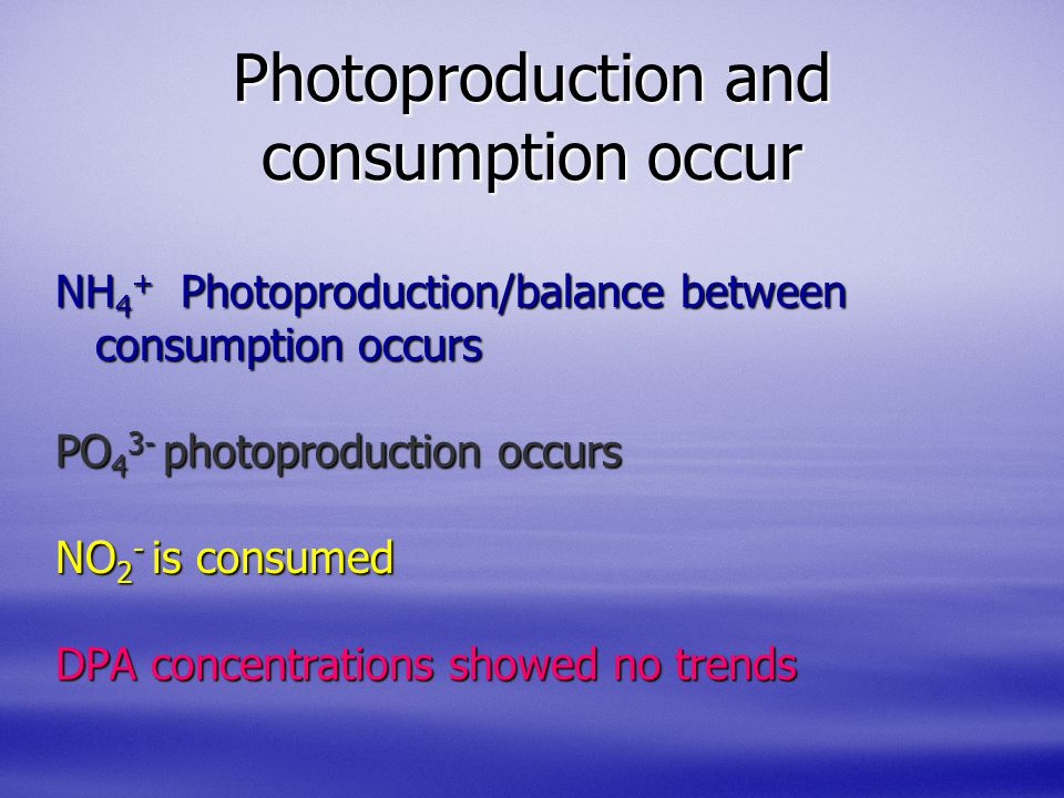 Photoproduction and consumption occur NH 4 + Photoproduction/balance between consumption occurs PO 4 3- photoproduction occurs NO 2 - is consumed DPA concentrations showed no trends