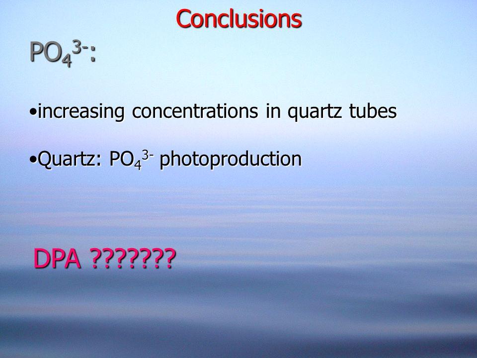 Conclusions PO 4 3- : increasing concentrations in quartz tubesincreasing concentrations in quartz tubes Quartz: PO 4 3- photoproductionQuartz: PO 4 3