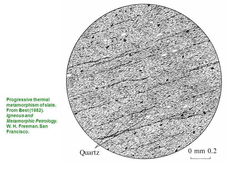 Progressive thermal metamorphism of slate. From Best (1982).