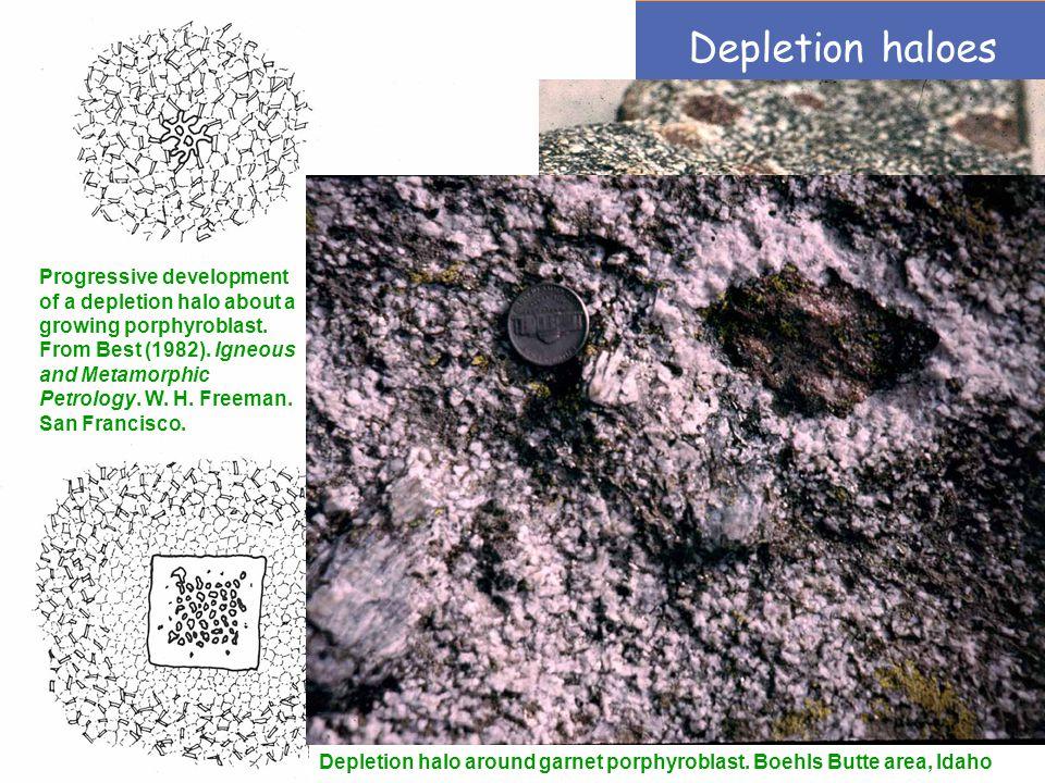 Depletion haloes Progressive development of a depletion halo about a growing porphyroblast.