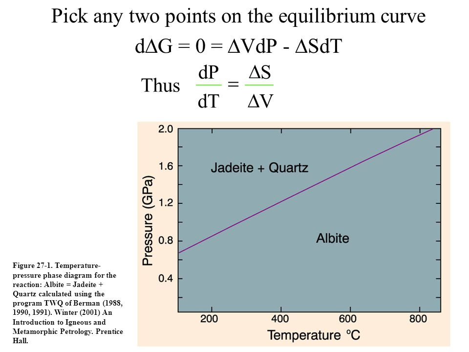 NaAlSi 3 O 8 = NaAlSi 2 O 6 + SiO 2 P - T phase diagram of the equilibrium curve How do you know which side has which phases? Figure 27-1. Temperature