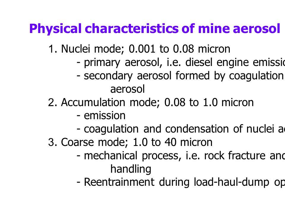 Physical characteristics of mine aerosol 1.