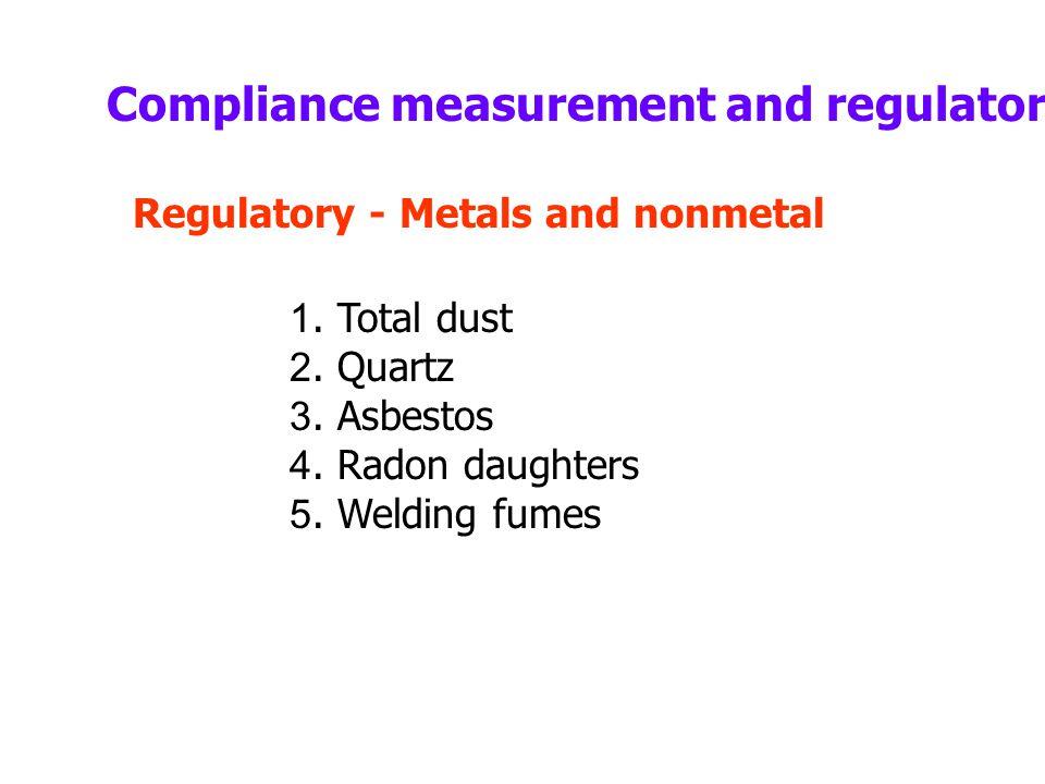 Compliance measurement and regulatory environment Regulatory - Metals and nonmetal 1.