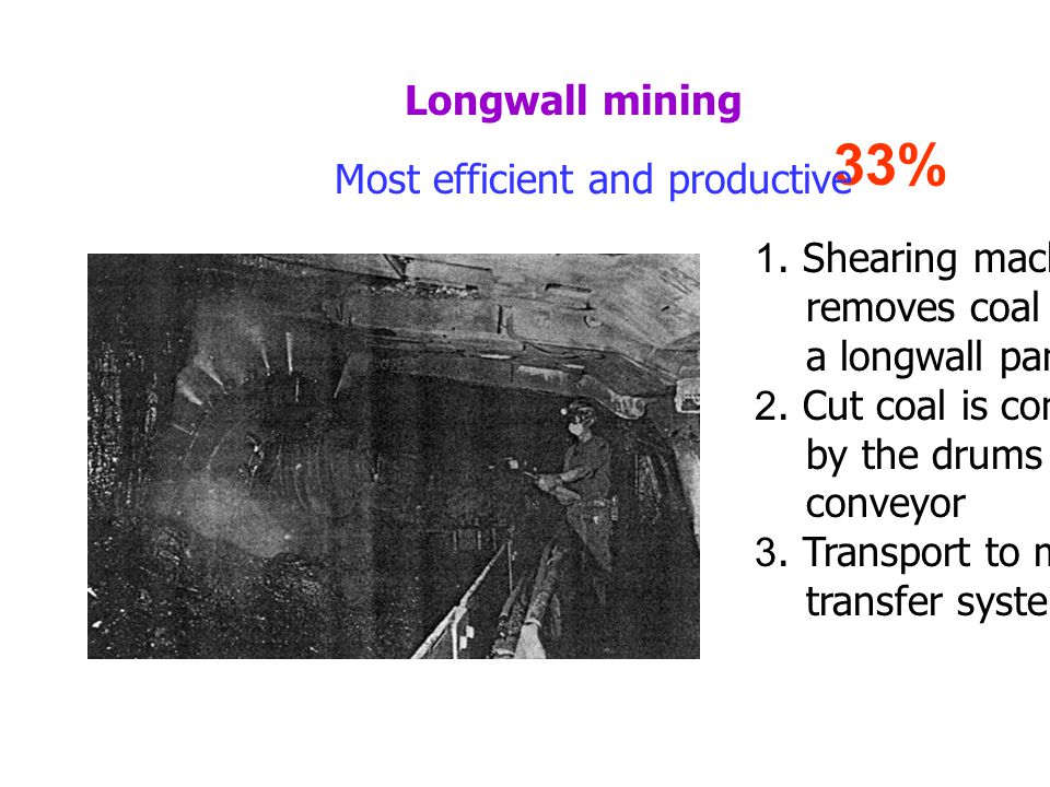 Longwall mining 1.Shearing machine removes coal from a longwall panel 2.