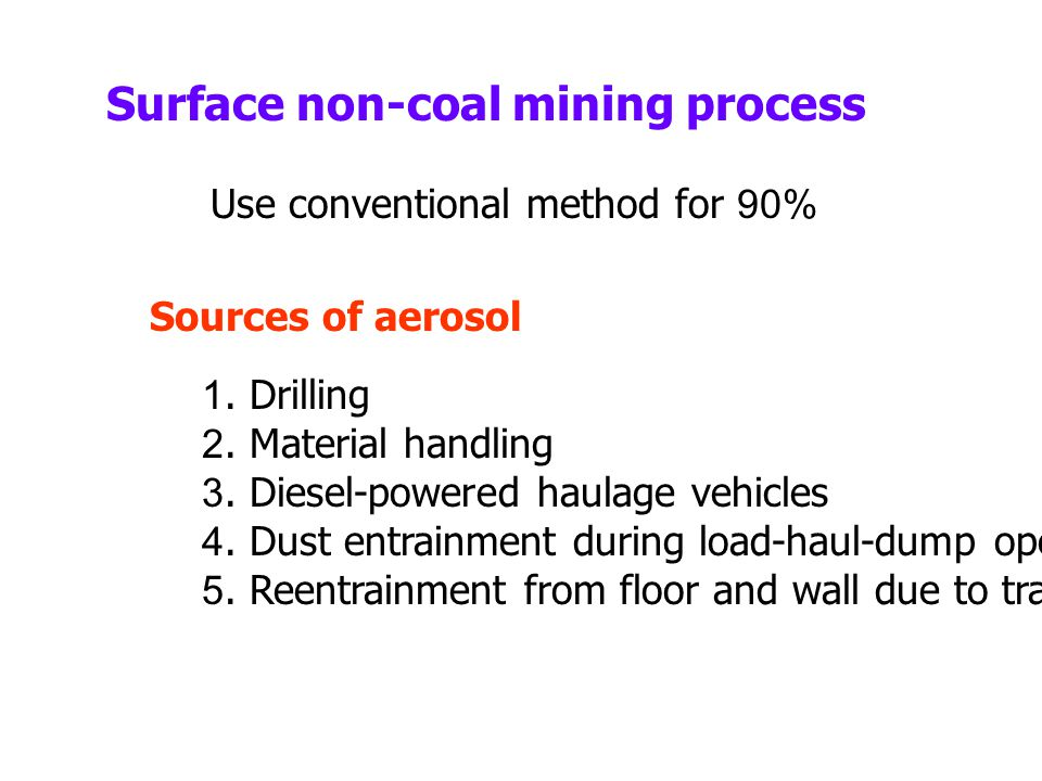 Use conventional method for 90% Surface non-coal mining process Sources of aerosol 1.