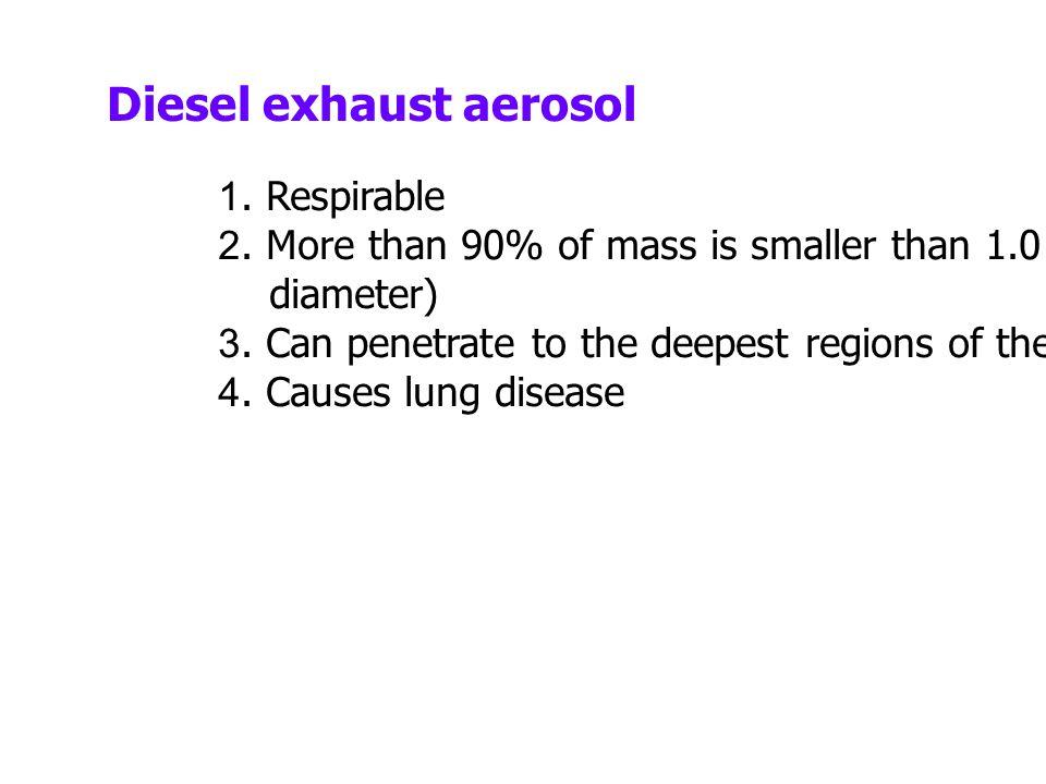 Diesel exhaust aerosol 1.Respirable 2.