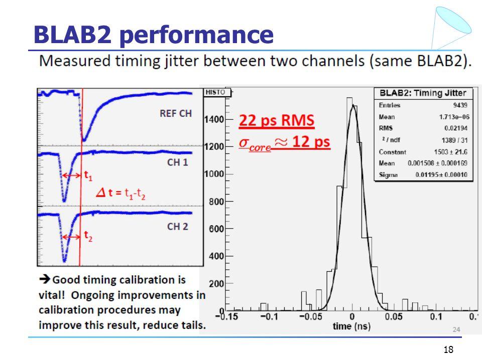 18 BLAB2 performance