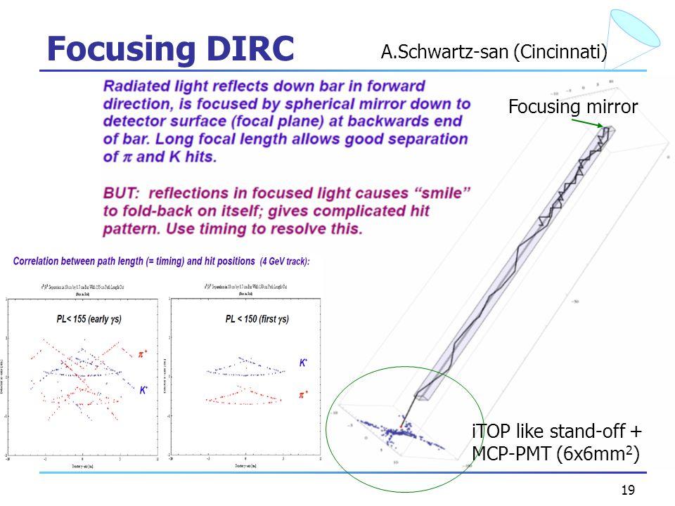 19 Focusing DIRC A.Schwartz-san (Cincinnati) iTOP like stand-off + MCP-PMT (6x6mm 2 ) Focusing mirror