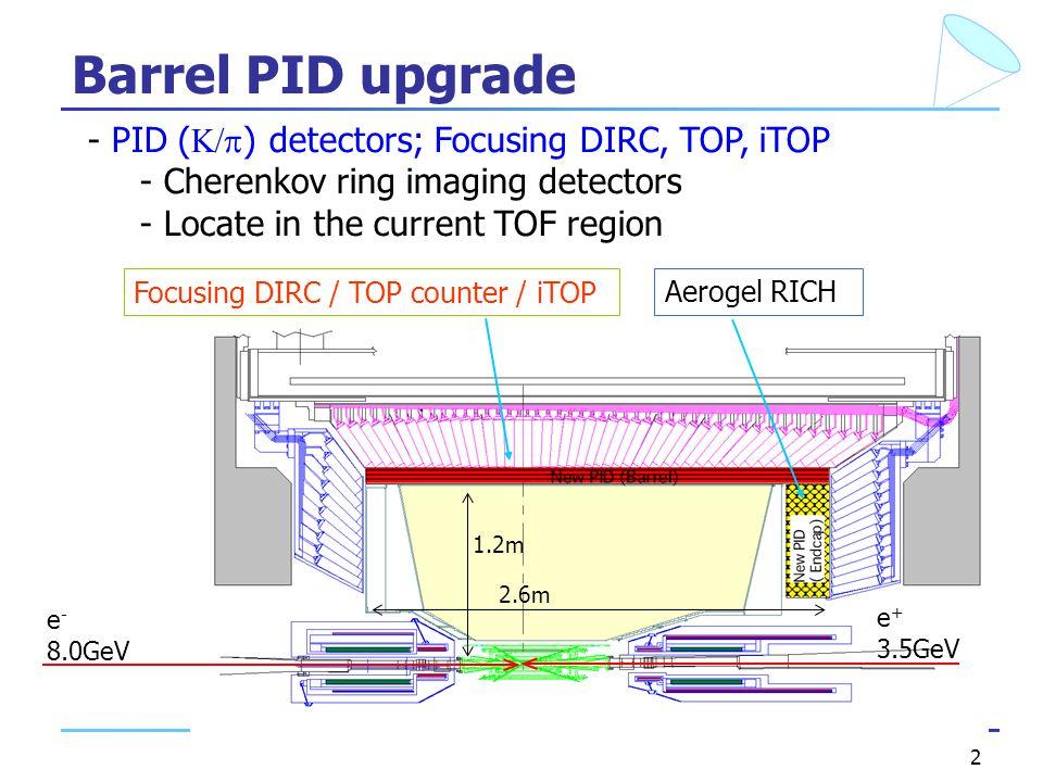 2 Barrel PID upgrade 2.6m 1.2m e - 8.0GeV e + 3.5GeV Focusing DIRC / TOP counter / iTOP Aerogel RICH - PID (  ) detectors; Focusing DIRC, TOP, iTOP - Cherenkov ring imaging detectors - Locate in the current TOF region