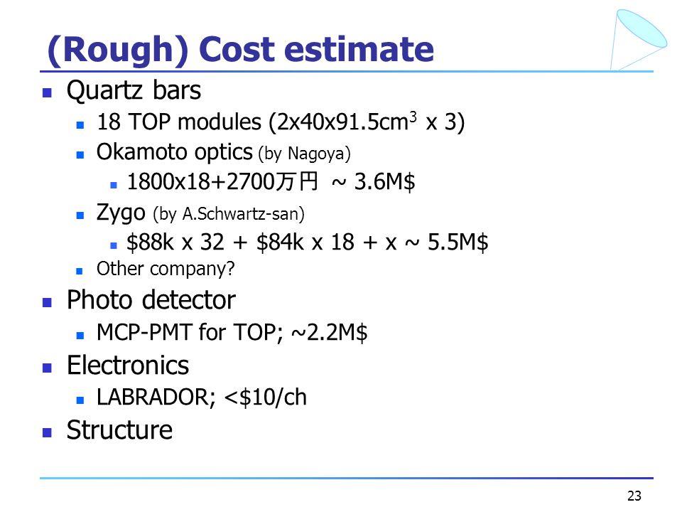 23 (Rough) Cost estimate Quartz bars 18 TOP modules (2x40x91.5cm 3 x 3) Okamoto optics (by Nagoya) 1800x18+2700 万円 ~ 3.6M$ Zygo (by A.Schwartz-san) $88k x 32 + $84k x 18 + x ~ 5.5M$ Other company.