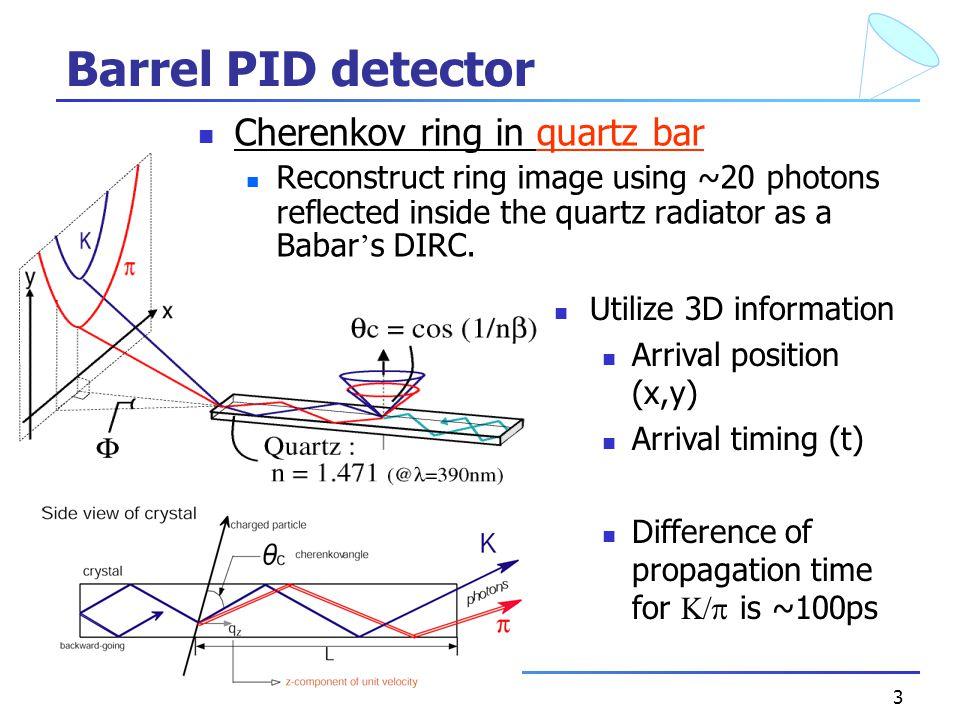 3 Barrel PID detector Cherenkov ring in quartz bar Reconstruct ring image using ~20 photons reflected inside the quartz radiator as a Babar ' s DIRC.