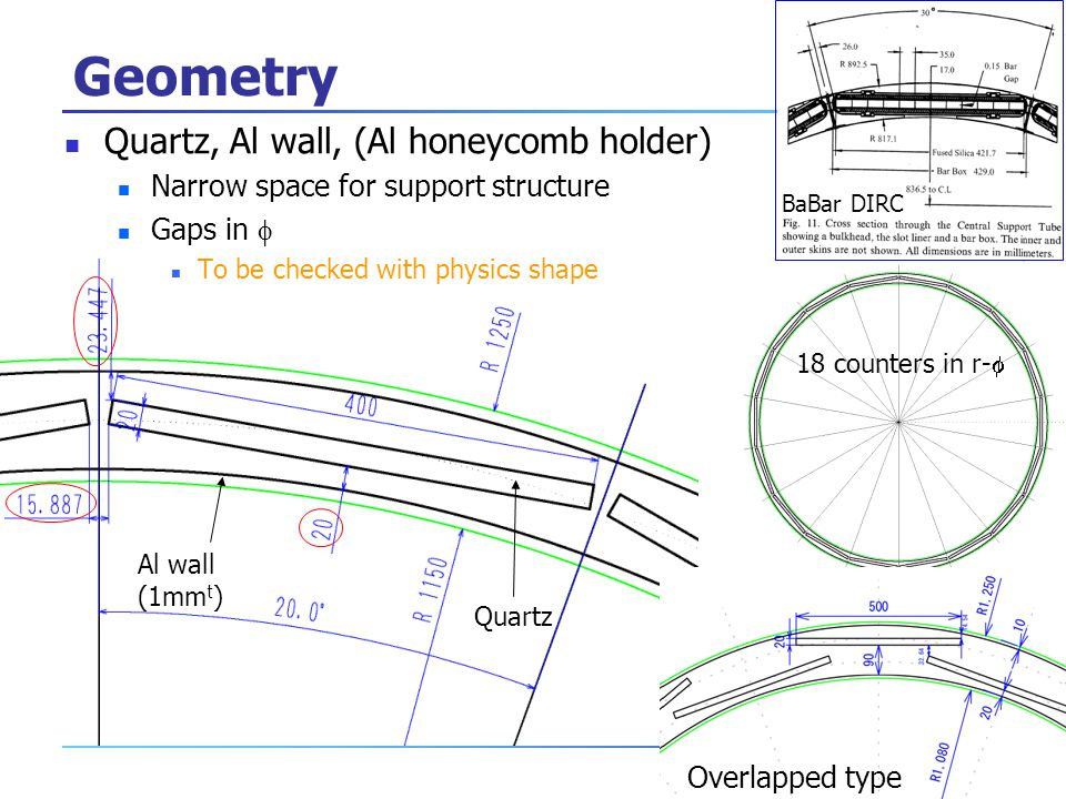 5 Geometry 18 counters in r-  Al wall (1mm t ) Quartz Quartz, Al wall, (Al honeycomb holder) Narrow space for support structure Gaps in  To be checked with physics shape BaBar DIRC Overlapped type