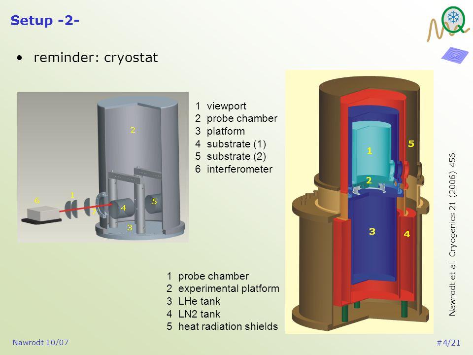 Nawrodt 10/07 #4/21 Setup -2- 1 probe chamber 2 experimental platform 3 LHe tank 4 LN2 tank 5 heat radiation shields 1 viewport 2 probe chamber 3 platform 4 substrate (1) 5 substrate (2) 6 interferometer reminder: cryostat Nawrodt et al.
