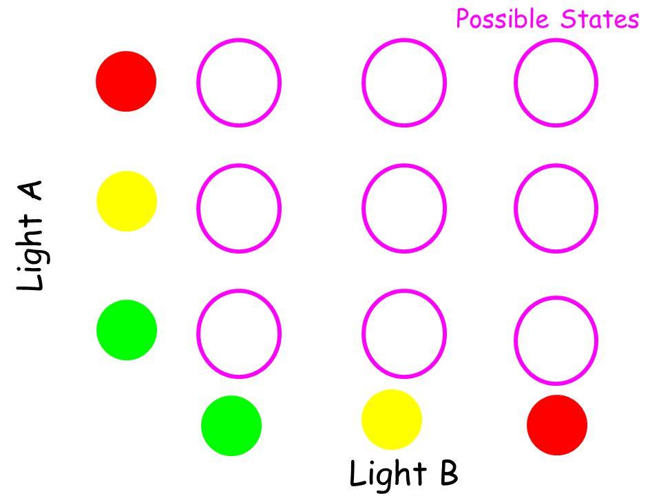 Light A Light B