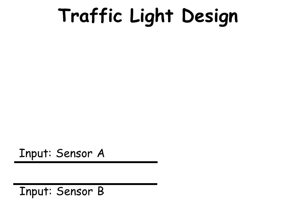 Traffic Light Design We understand how to represent which state the system is in (so we can store it in Memory) We understand how the system can deter
