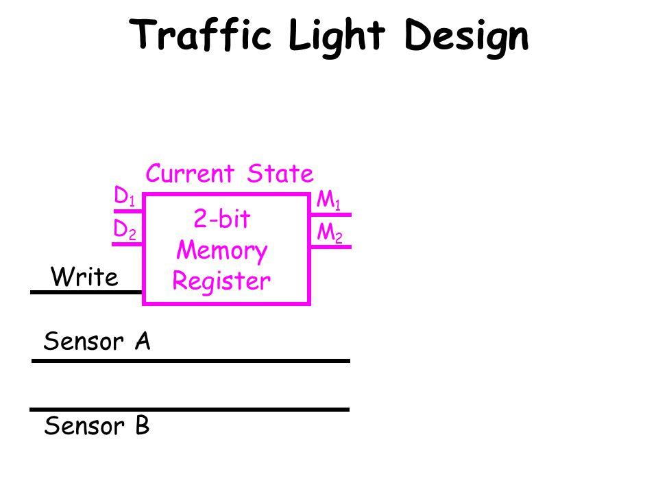 Traffic Light Design Input: Sensor A Input: Sensor B