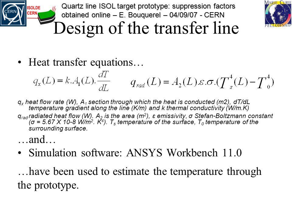 Quartz line ISOL target prototype: suppression factors obtained online – E.