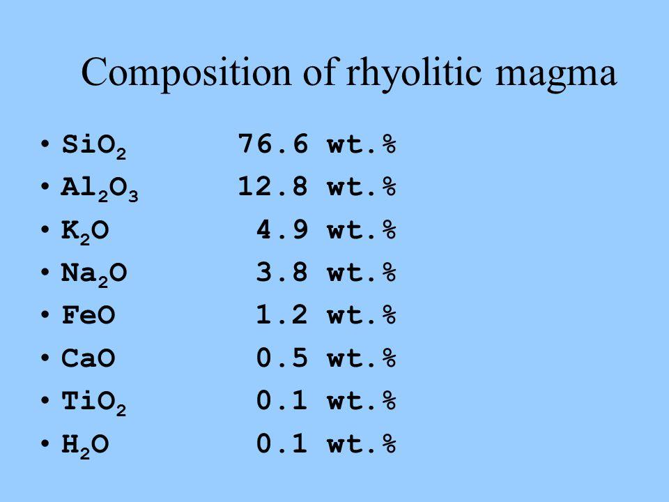 Composition of rhyolitic magma SiO 2 76.6 wt.% Al 2 O 3 12.8 wt.% K 2 O 4.9 wt.% Na 2 O 3.8 wt.% FeO 1.2 wt.% CaO 0.5 wt.% TiO 2 0.1 wt.% H 2 O 0.1 wt.%