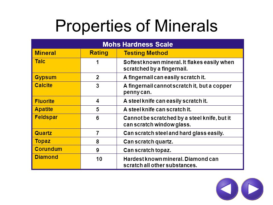 Luster The way a mineral reflects a light luster. metallicnonmetallicEither metallic or nonmetallic