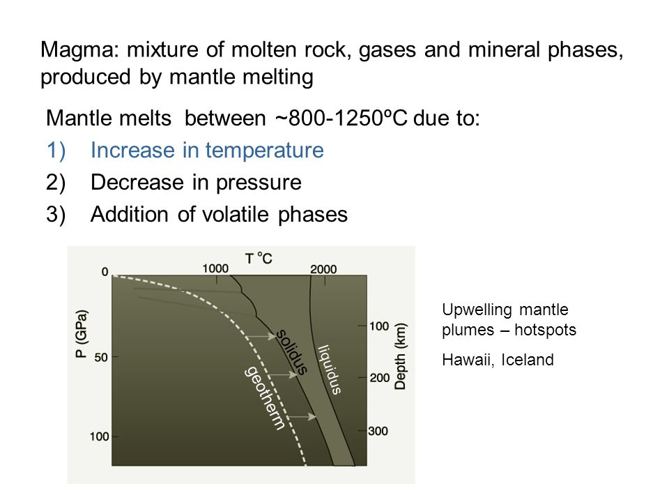 Magma: mixture of molten rock, gases and mineral phases, produced by mantle melting Mantle melts between ~800-1250ºC due to: 1)Increase in temperature 2)Decrease in pressure 3)Addition of volatile phases Upwelling mantle plumes – hotspots Hawaii, Iceland geotherm solidus liquidus