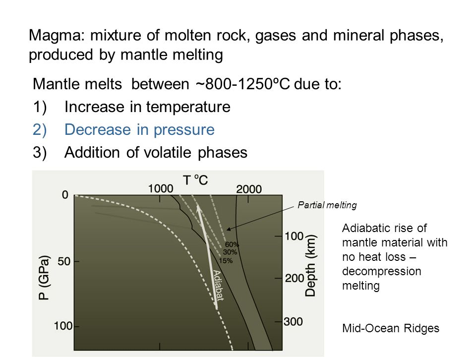 Magma: mixture of molten rock, gases and mineral phases, produced by mantle melting Mantle melts between ~800-1250ºC due to: 1)Increase in temperature 2)Decrease in pressure 3)Addition of volatile phases Adiabatic rise of mantle material with no heat loss – decompression melting Mid-Ocean Ridges Partial melting