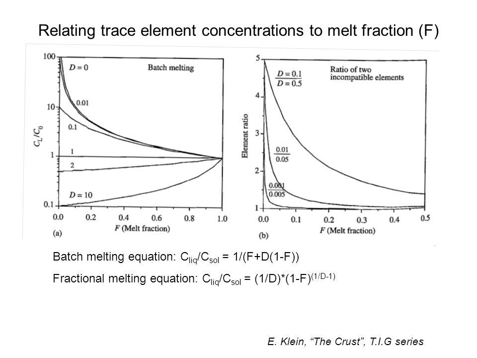 Relating trace element concentrations to melt fraction (F) Batch melting equation: C liq /C sol = 1/(F+D(1-F)) Fractional melting equation: C liq /C sol = (1/D)*(1-F) (1/D-1) E.