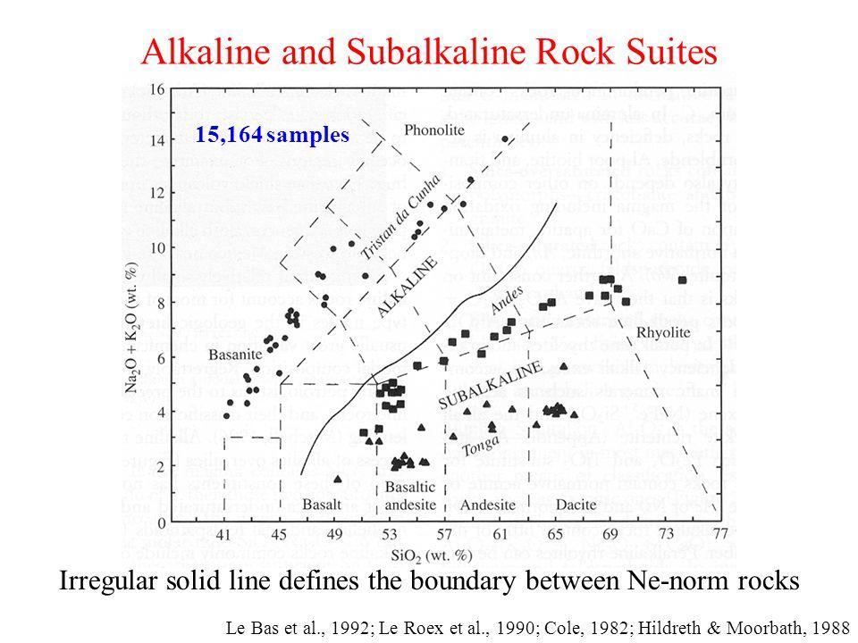 Alkaline and Subalkaline Rock Suites Irregular solid line defines the boundary between Ne-norm rocks 15,164 samples Le Bas et al., 1992; Le Roex et al