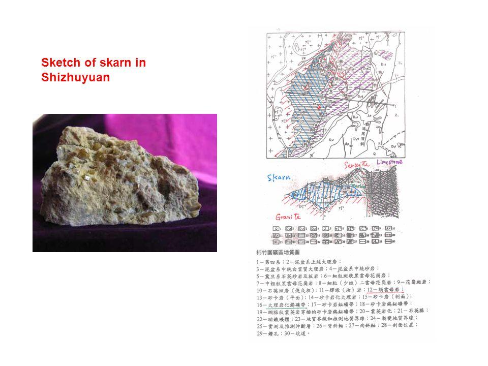 Progressive mineralization of Shizhuyuan deposits