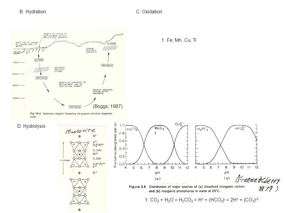 B. Hydration C. Oxidation 1. Fe, Mn, Cu, Ti (Boggs, 1987) D.