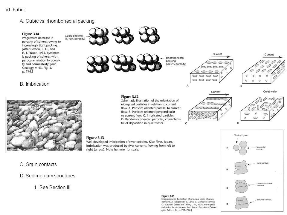 VI. Fabric A. Cubic vs. rhombohedral packing B.