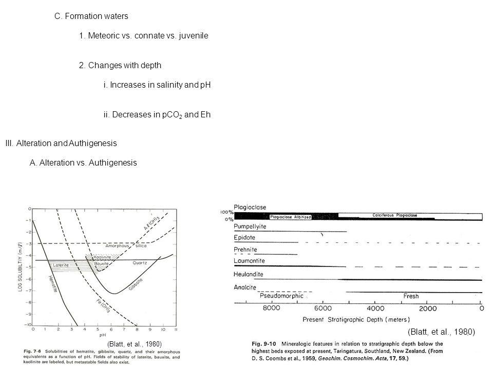 C. Formation waters 1. Meteoric vs. connate vs.