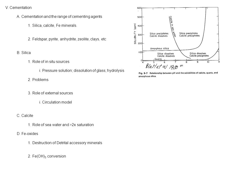 V. Cementation A. Cementation and the range of cementing agents 1.